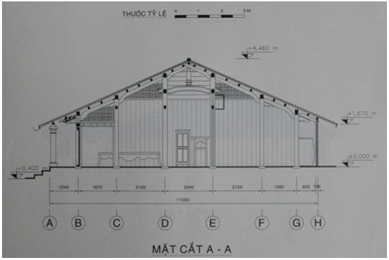Figure 2  <i> (Nguồn: Bảo tàng Đồng Nai)</i>