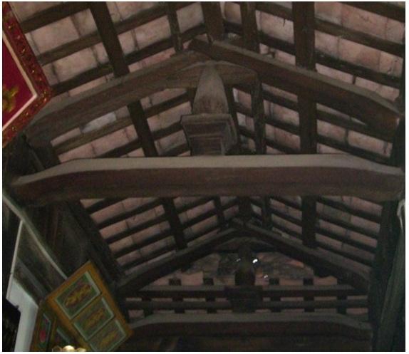 Figure 5  <i> (Nguồn: Cao Thu Nga)</i>