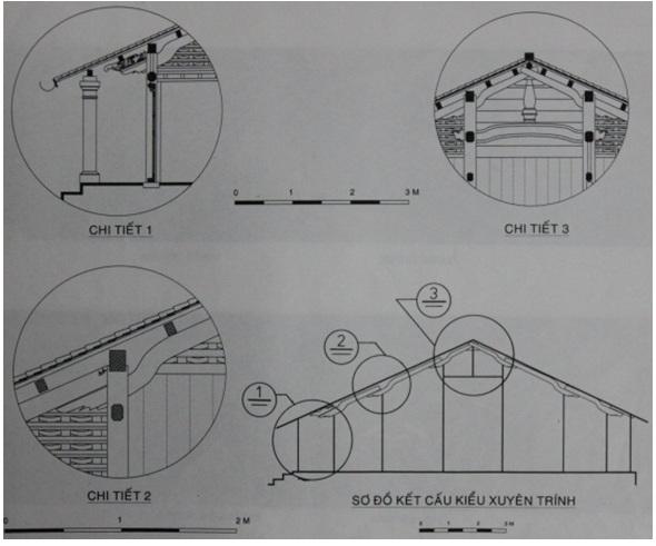 Figure 4  <i> (Nguồn: Bảo tàng Đồng Nai)</i>
