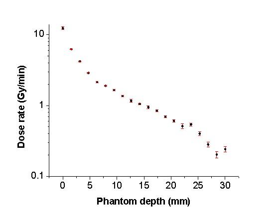 Figure 5  .