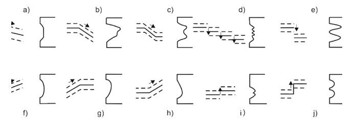 Figure 12  .