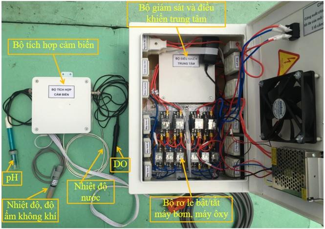 Figure 4  Bộ giám sát và điều khiển mô hình aquaponics hoàn chỉnh