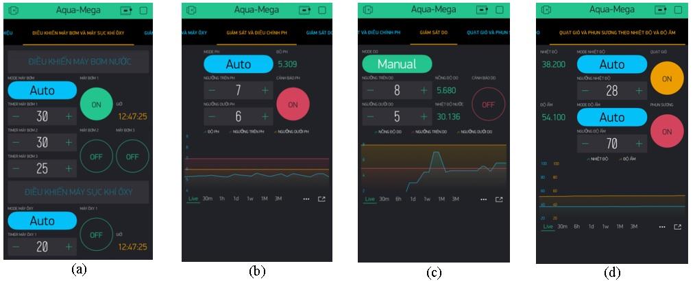 Figure 5  Giao diện ứng dụng giám sát và điều khiển.
