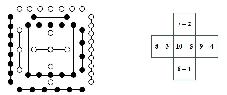 Figure 1  <a class=