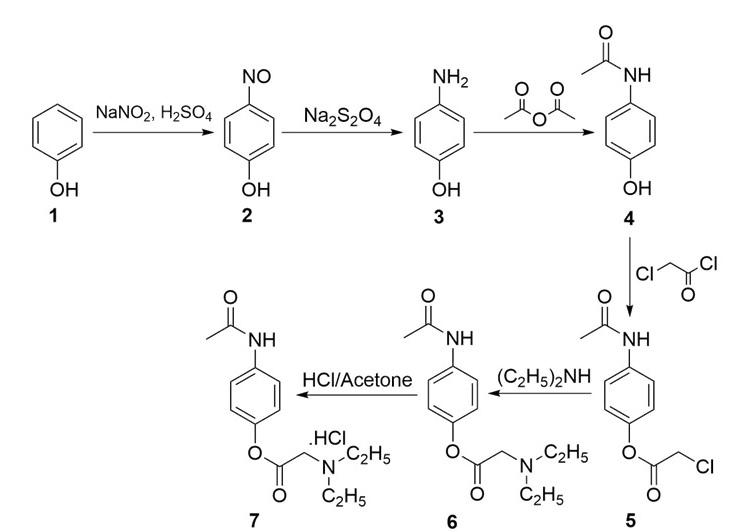 Figure 1   Propacetamol hydroclorid.