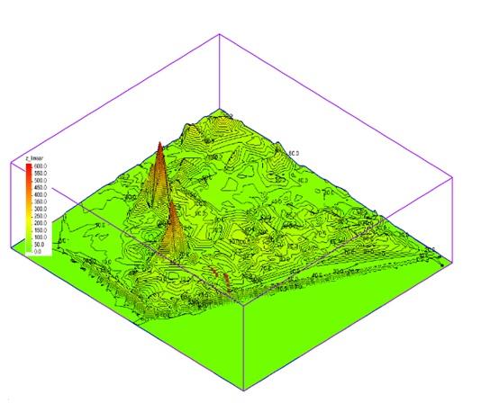 Figure 2  Sơ đồ 3D  địa hình khu vực