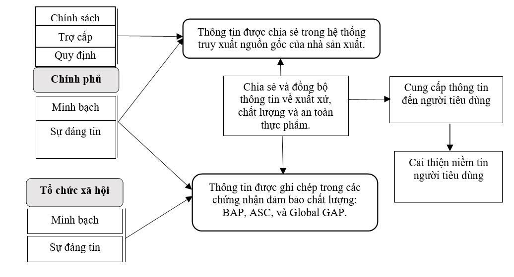 Figure 4  <a class=