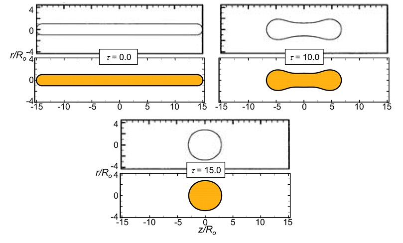 Figure 2  Comparison of a contracting simple filament between the present result and that reported by Notz and Basaran4. At each time, Notz and Basaran's prediction is shown in the upper half and our prediction is shown in the lower half. The parameters are shown in the text.