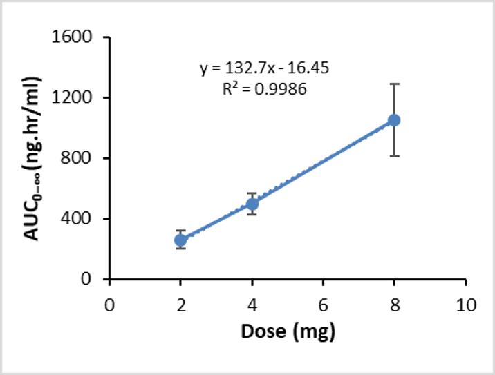 ciprofloxacin hydrochloride iupac name