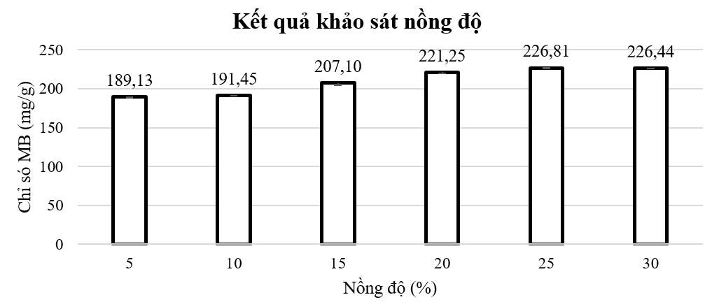 Figure 1  .